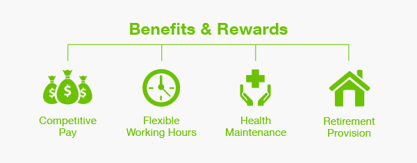 Why_Benefits